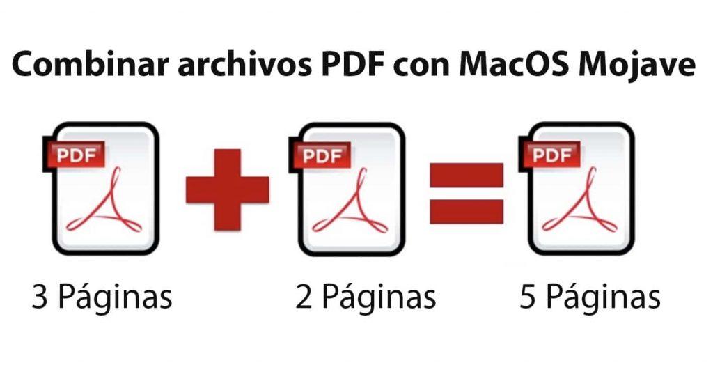Combinar documentos pdf en uno solo con Macos Mojave
